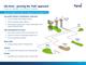 Ula Area –proving the 'hub' approach
