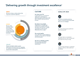 Delivering growth through investment excellence